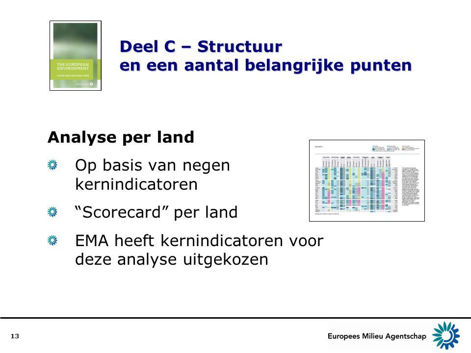 """13 Deel C – Structuur en een aantal belangrijke punten Analyse per land Op basis van negen kernindicatoren """"Scorecard"""" per land EMA heeft kernindicato"""