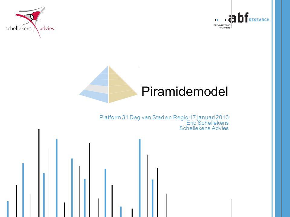 pagina 1 Eric Schellekens, 17 januari 2013 Platform 31 Inhoud  Waarom het Piramidemodel.