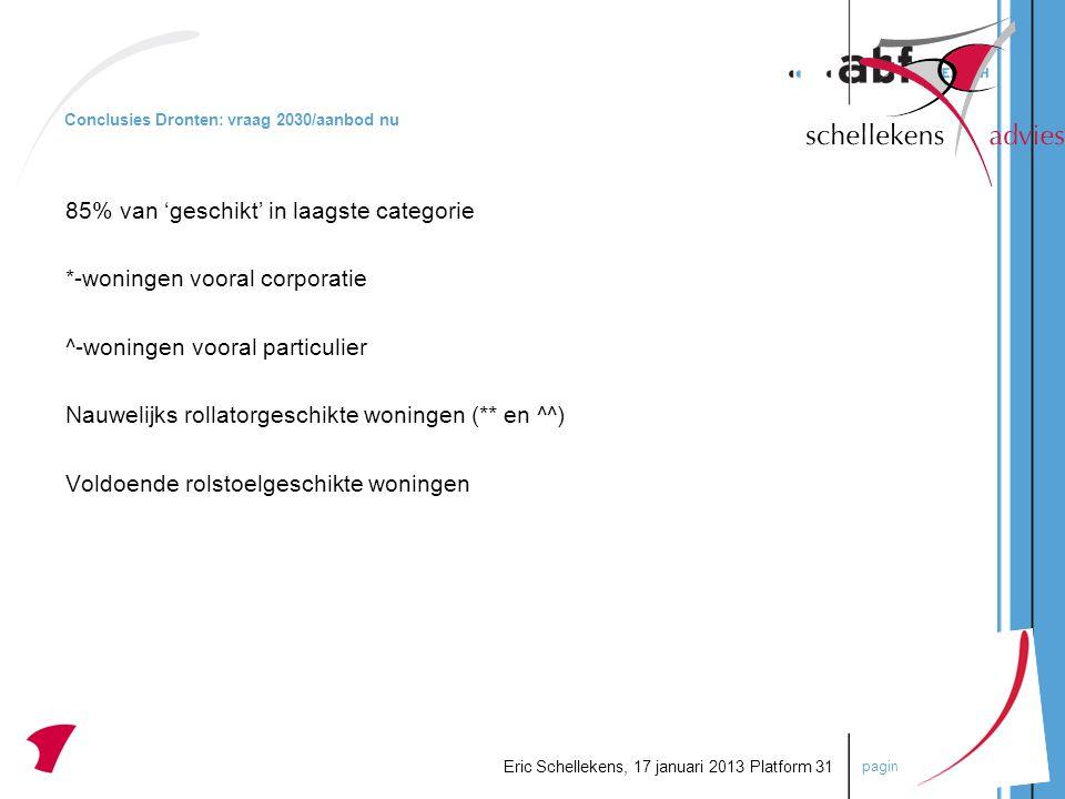 pagina 26 Eric Schellekens, 17 januari 2013 Platform 31 85% van 'geschikt' in laagste categorie *-woningen vooral corporatie ^-woningen vooral particu