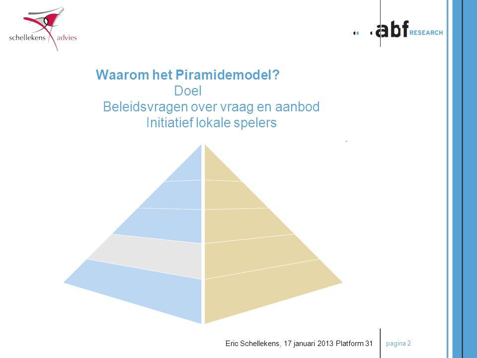 pagina 3 Eric Schellekens, 17 januari 2013 Platform 31 Doel Met het Piramidemodel kunnen lokale spelers - gemeenten, corporaties en zorgaanbieders - lokaal de vraag naar en het aanbod van geschikte woningen voor mensen met mobiliteitsbeperkingen bepalen op wijkniveau voor de periode 2012-2030.