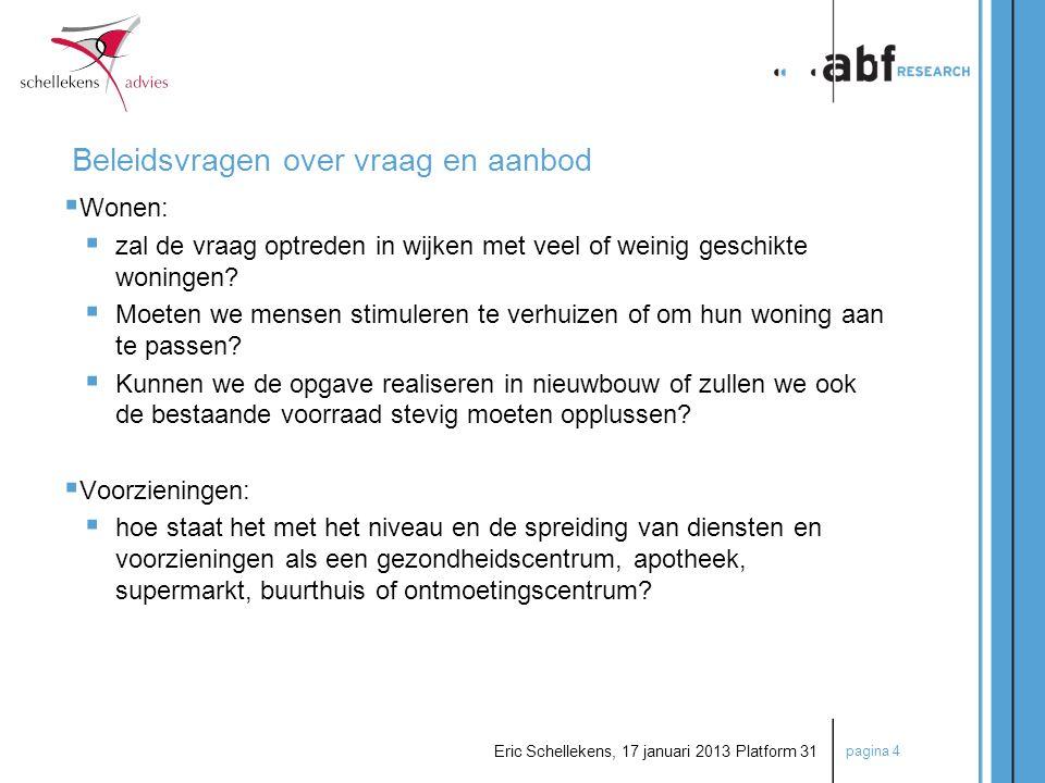pagina 25 Eric Schellekens, 17 januari 2013 Platform 31 Resultaten vraag 2030/aanbod nu