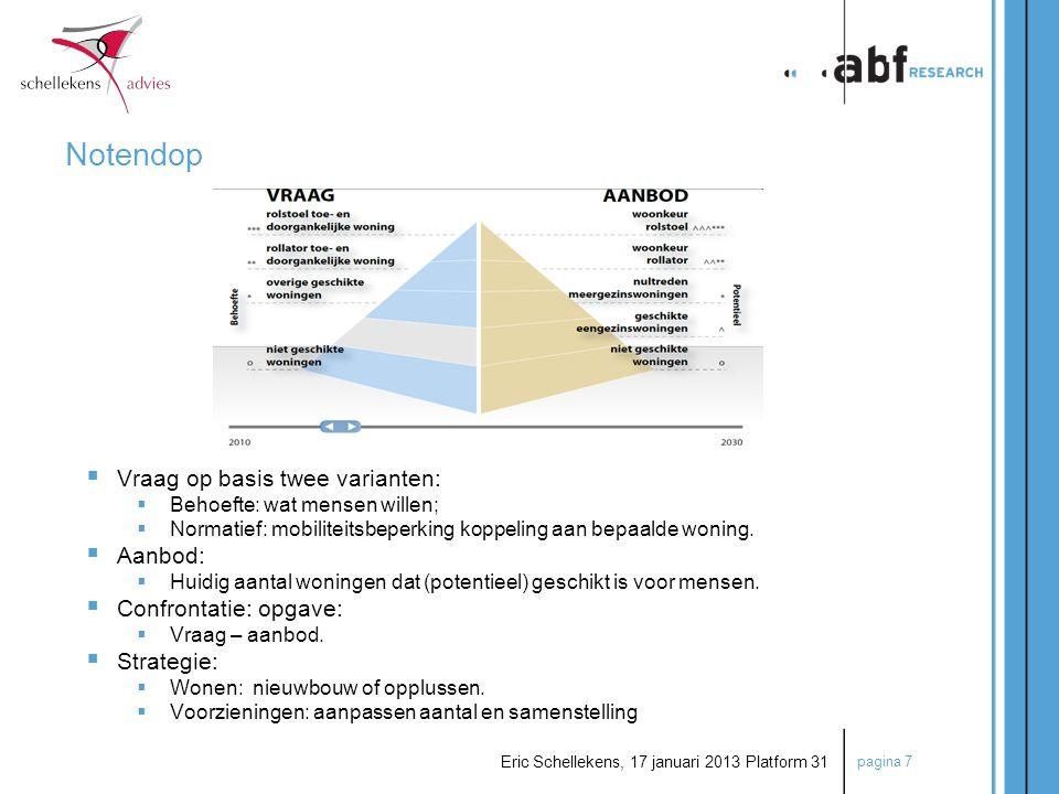 pagina 7 Eric Schellekens, 17 januari 2013 Platform 31 Notendop  Vraag op basis twee varianten:  Behoefte: wat mensen willen;  Normatief: mobilitei