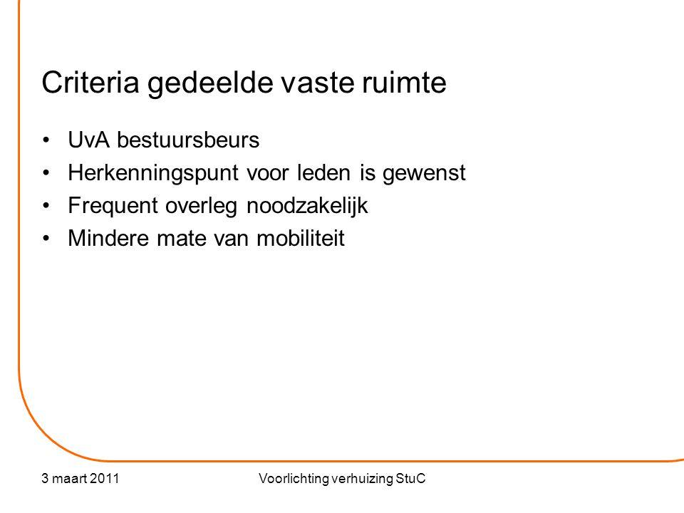 3 maart 2011Voorlichting verhuizing StuC Criteria gedeelde vaste ruimte •UvA bestuursbeurs •Herkenningspunt voor leden is gewenst •Frequent overleg noodzakelijk •Mindere mate van mobiliteit