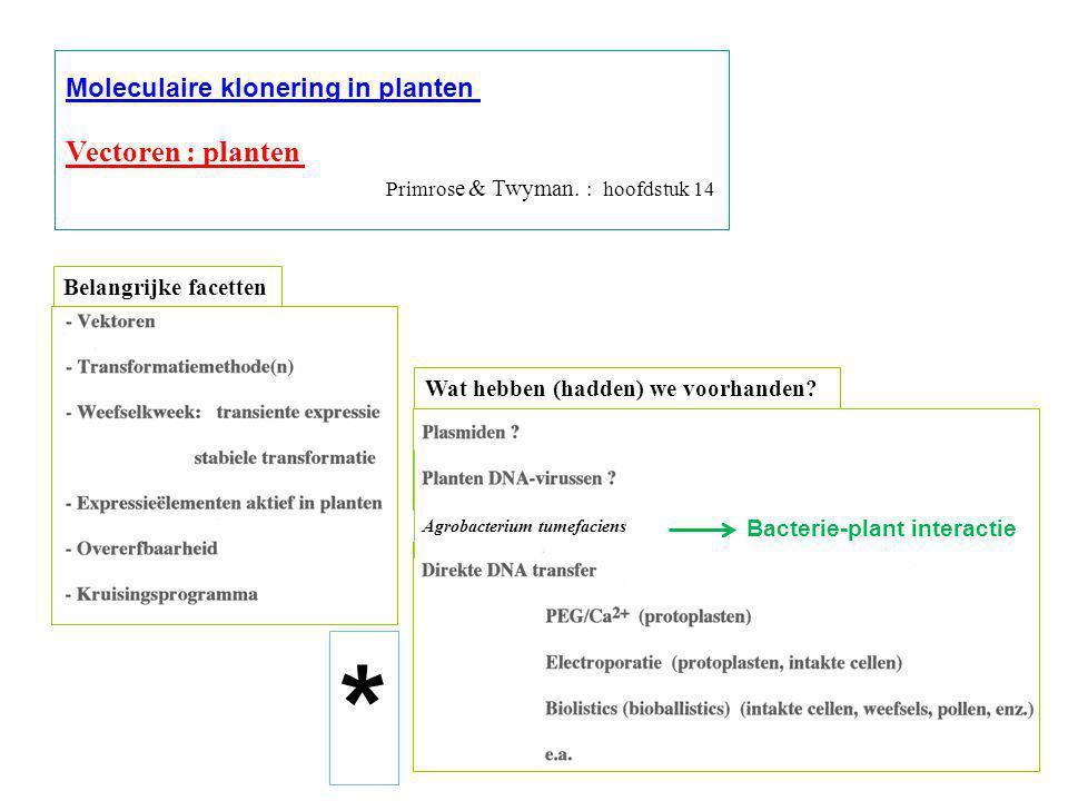 Functionele kaart van het Ti plasmide pTiC58 noc : catabolisme van nopaline nos : biosynthese van nopaline tra : genen voor conjugatieve transfer (tussen bacteriën !) T-DNA : tumor DNA (of onc-gebied) D is het vir gebied (virulentie) : het operon met de functies nodig voor transfer van het T-DNA van de bacterie naar de plant.