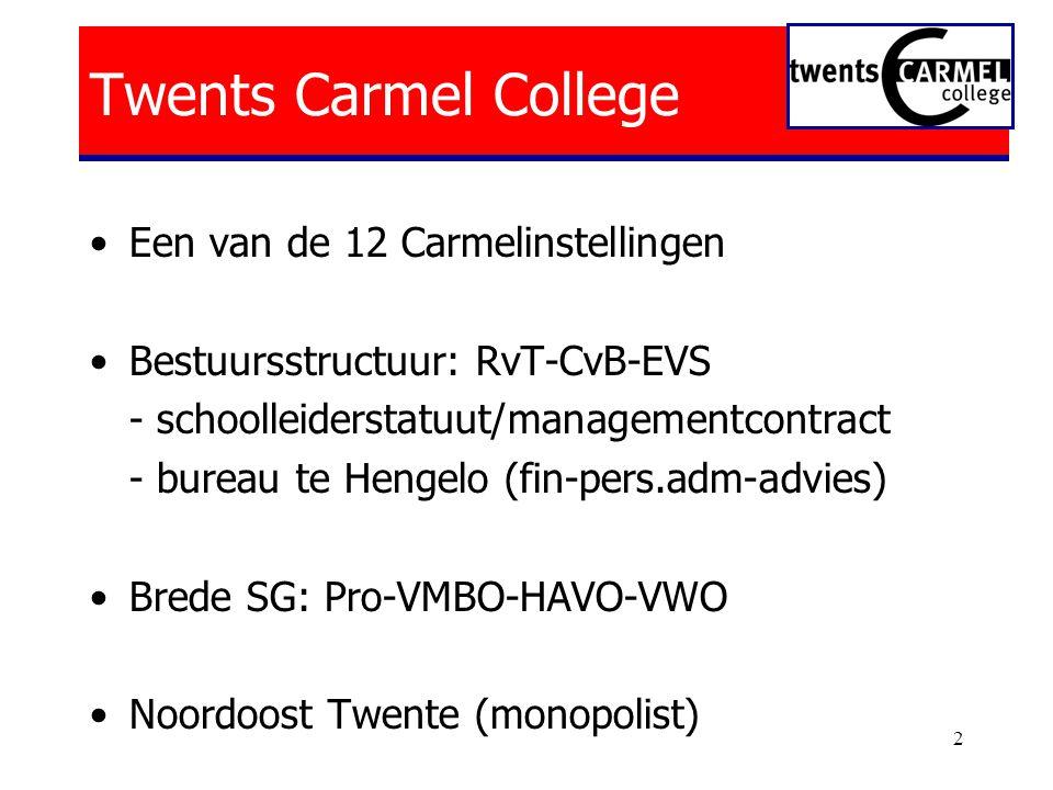 2 Twents Carmel College •Een van de 12 Carmelinstellingen •Bestuursstructuur: RvT-CvB-EVS - schoolleiderstatuut/managementcontract - bureau te Hengelo (fin-pers.adm-advies) •Brede SG: Pro-VMBO-HAVO-VWO •Noordoost Twente (monopolist)