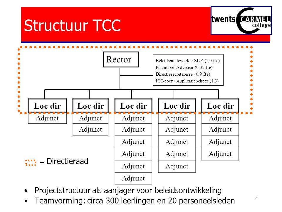 4 Structuur TCC = Directieraad •Projectstructuur als aanjager voor beleidsontwikkeling •Teamvorming: circa 300 leerlingen en 20 personeelsleden Loc dir Adjunct Beleidsmedewerker SKZ (1,0 fte) Financieel Adviseur (0,35 fte) Directiesecretaresse (0,9 fte) ICT-coör / Applicatiebeheer (1,3) Rector