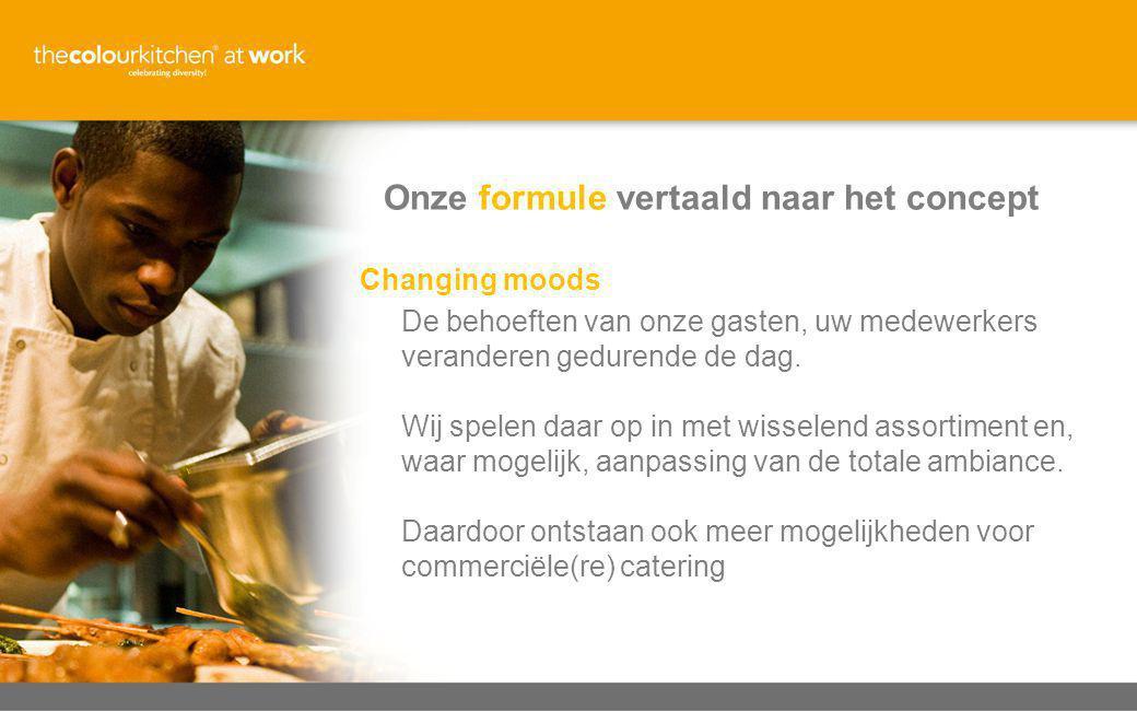 Changing moods Onze formule vertaald naar het concept De behoeften van onze gasten, uw medewerkers veranderen gedurende de dag.