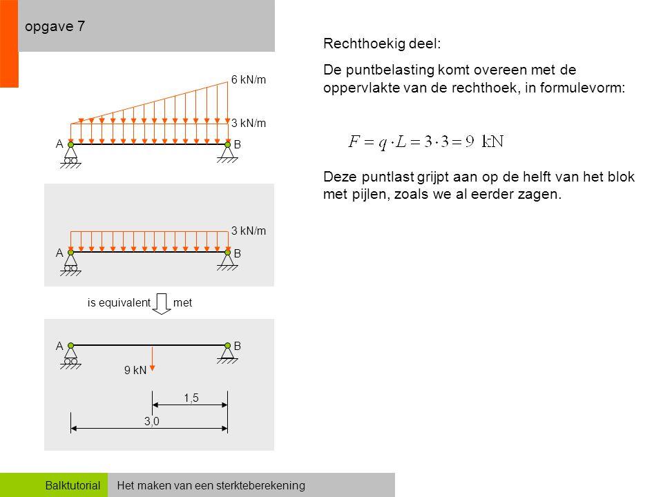 Het maken van een sterkteberekeningBalktutorial opgave 7 3,0 Rechthoekig deel: De puntbelasting komt overeen met de oppervlakte van de rechthoek, in f