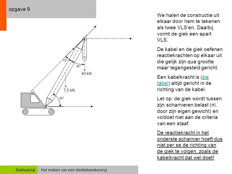 Het maken van een sterkteberekeningBalktutorial opgave 9 We halen de constructie uit elkaar door hem te tekenen als twee VLS'en. Daarbij vormt de giek