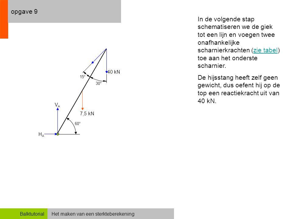 Het maken van een sterkteberekeningBalktutorial opgave 9 60° 30° 15° 40 kN In de volgende stap schematiseren we de giek tot een lijn en voegen twee on