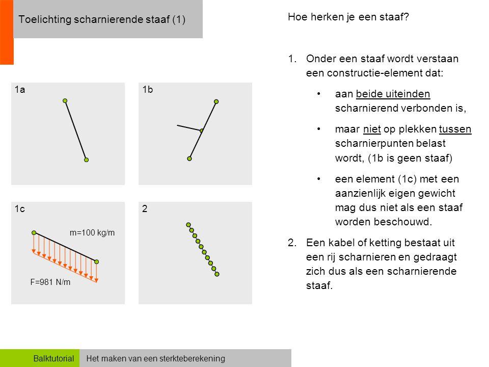 Het maken van een sterkteberekeningBalktutorial Toelichting scharnierende staaf (1) Hoe herken je een staaf? 1.Onder een staaf wordt verstaan een cons