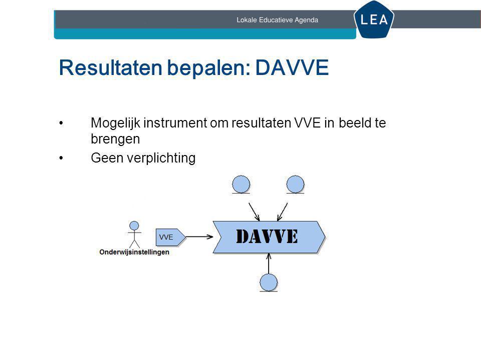 Resultaten bepalen: DAVVE •Mogelijk instrument om resultaten VVE in beeld te brengen •Geen verplichting