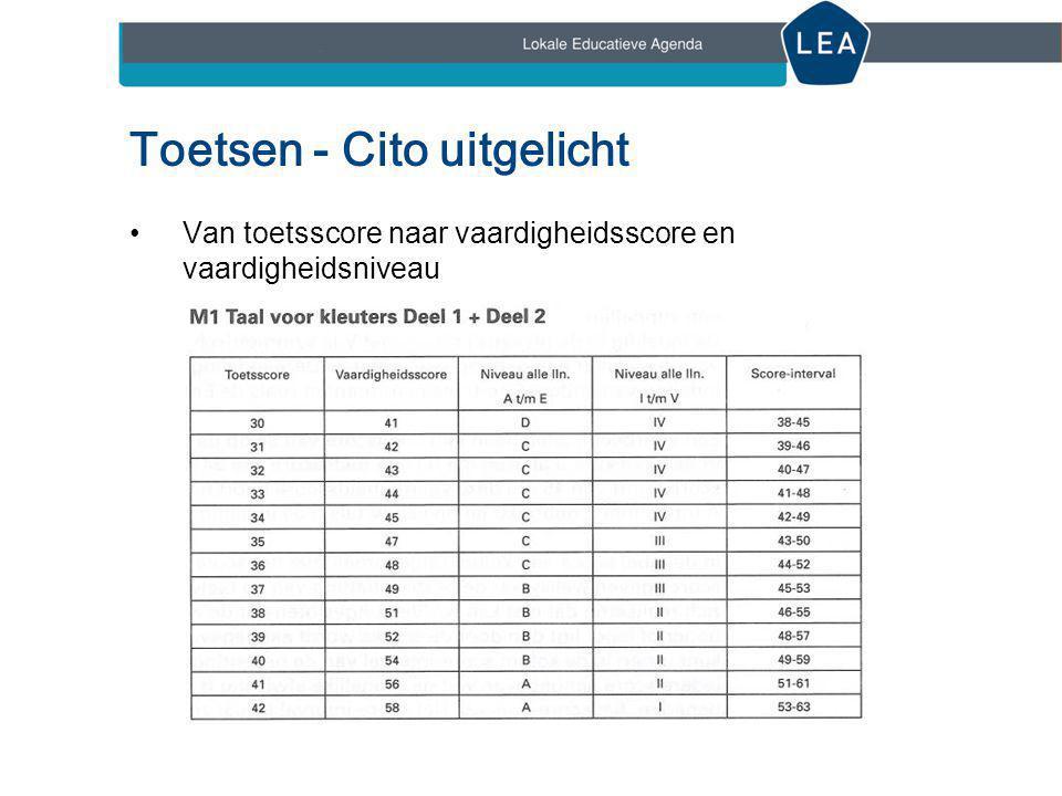 Toetsen - Cito uitgelicht •Van toetsscore naar vaardigheidsscore en vaardigheidsniveau