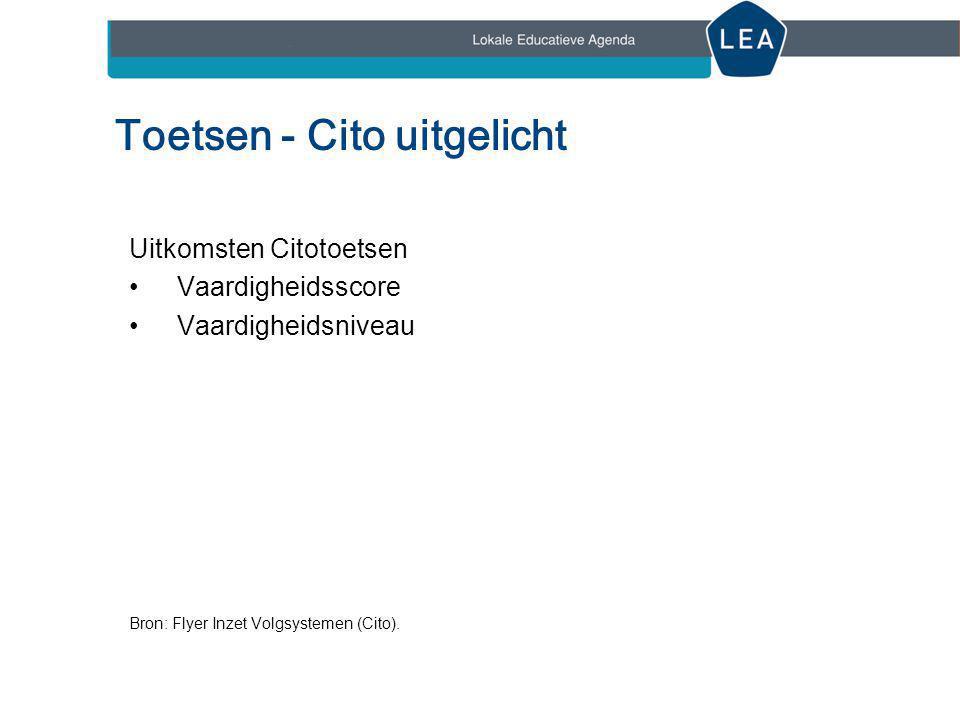 Toetsen - Cito uitgelicht Uitkomsten Citotoetsen •Vaardigheidsscore •Vaardigheidsniveau Bron: Flyer Inzet Volgsystemen (Cito).