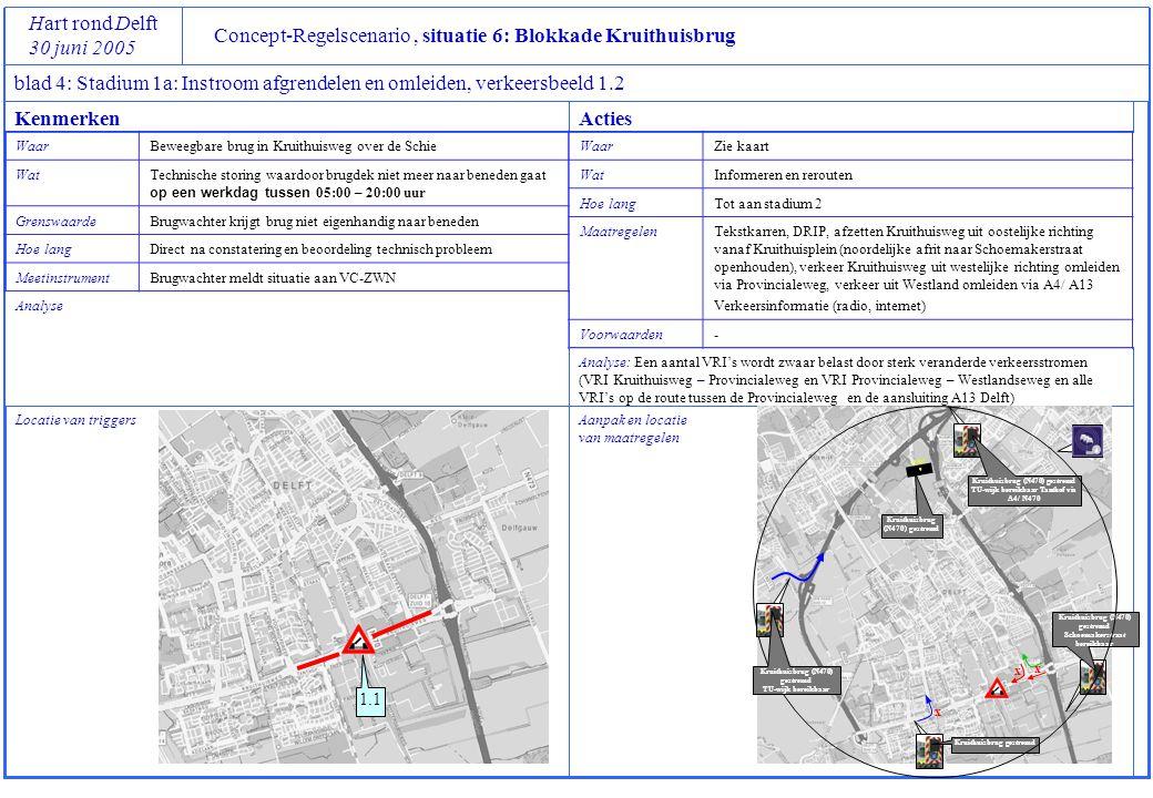 Concept-Regelscenario, situatie 6: Blokkade Kruithuisbrug Hart rond Delft 30 juni 2005 blad 4: Stadium 1a: Instroom afgrendelen en omleiden, verkeersbeeld 1.2 Locatie van triggers Analyse Aanpak en locatie van maatregelen Analyse: Een aantal VRI's wordt zwaar belast door sterk veranderde verkeersstromen (VRI Kruithuisweg – Provincialeweg en VRI Provincialeweg – Westlandseweg en alle VRI's op de route tussen de Provincialeweg en de aansluiting A13 Delft) KenmerkenActies WaarBeweegbare brug in Kruithuisweg over de Schie WatTechnische storing waardoor brugdek niet meer naar beneden gaat op een werkdag tussen 05:00 – 20:00 uur GrenswaardeBrugwachter krijgt brug niet eigenhandig naar beneden Hoe langDirect na constatering en beoordeling technisch probleem MeetinstrumentBrugwachter meldt situatie aan VC-ZWN WaarZie kaart WatInformeren en rerouten Hoe langTot aan stadium 2 MaatregelenTekstkarren, DRIP, afzetten Kruithuisweg uit oostelijke richting vanaf Kruithuisplein (noordelijke afrit naar Schoemakerstraat openhouden), verkeer Kruithuisweg uit westelijke richting omleiden via Provincialeweg, verkeer uit Westland omleiden via A4/ A13 Verkeersinformatie (radio, internet) Voorwaarden- 1.1 x S DRIP x x Kruithuisbrug (N470) gestremd Schoemakerstraat bereikbaar Kruithuisbrug (N470) gestremd TU-wijk bereikbaar Tanthof via A4/ N470 Kruithuisbrug (N470) gestremd Kruithuisbrug gestremd Kruithuisbrug (N470) gestremd TU-wijk bereikbaar