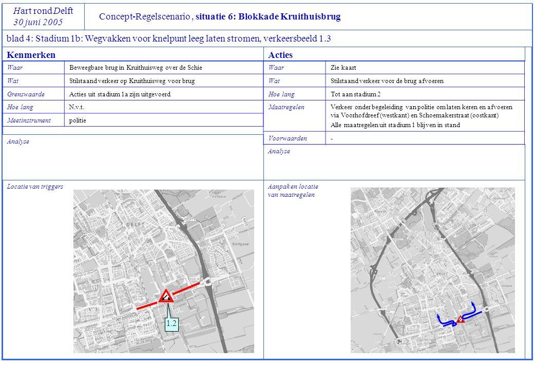 Concept-Regelscenario, situatie 6: Blokkade Kruithuisbrug Hart rond Delft 30 juni 2005 blad 4: Stadium 1b: Wegvakken voor knelpunt leeg laten stromen, verkeersbeeld 1.3 Locatie van triggers Analyse Aanpak en locatie van maatregelen Analyse KenmerkenActies WaarBeweegbare brug in Kruithuisweg over de Schie WatStilstaand verkeer op Kruithuisweg voor brug GrenswaardeActies uit stadium 1a zijn uitgevoerd Hoe langN.v.t.