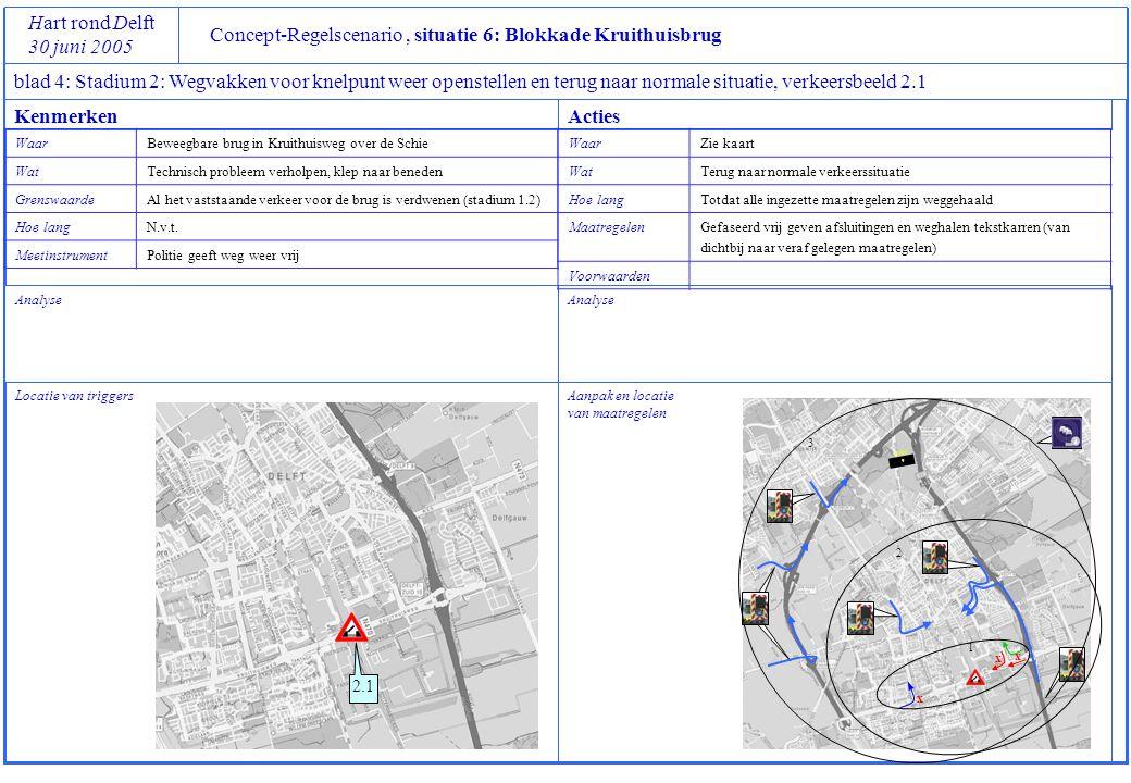 Concept-Regelscenario, situatie 6: Blokkade Kruithuisbrug Hart rond Delft 30 juni 2005 blad 4: Stadium 2: Wegvakken voor knelpunt weer openstellen en terug naar normale situatie, verkeersbeeld 2.1 Locatie van triggers Analyse Aanpak en locatie van maatregelen Analyse KenmerkenActies WaarBeweegbare brug in Kruithuisweg over de Schie WatTechnisch probleem verholpen, klep naar beneden GrenswaardeAl het vaststaande verkeer voor de brug is verdwenen (stadium 1.2) Hoe langN.v.t.