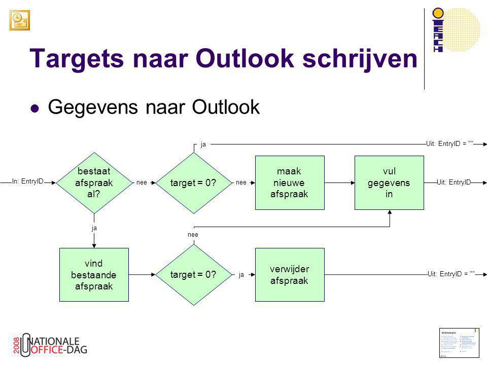 Targets naar Outlook schrijven  Gegevens naar Outlook target = 0? vul gegevens in bestaat afspraak al? In: EntryID vind bestaande afspraak ja verwijd
