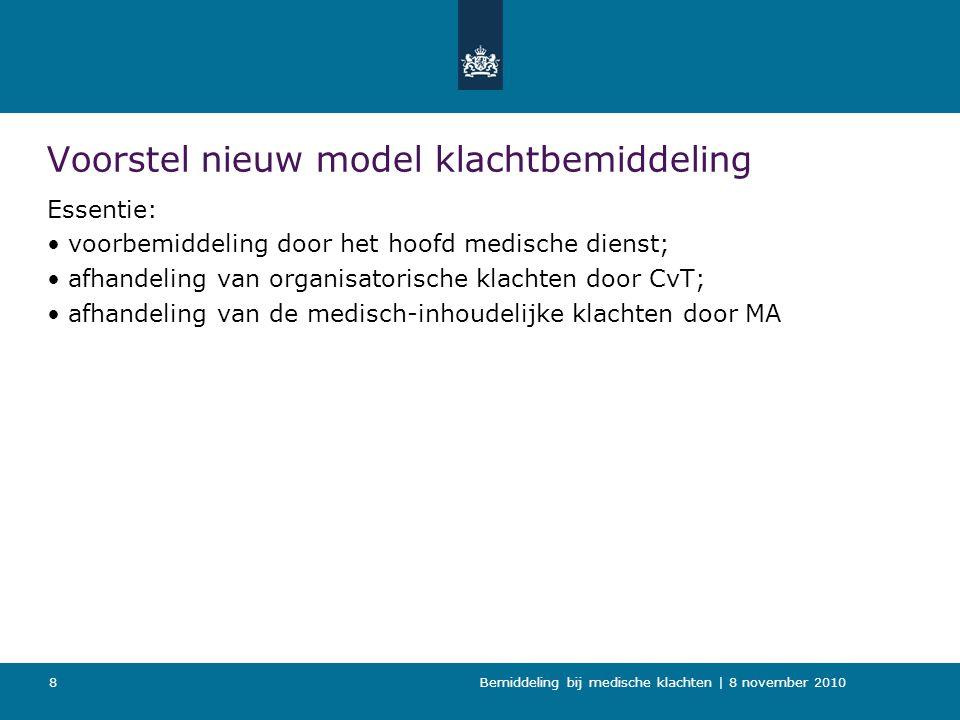 Bemiddeling bij medische klachten   8 november 2010 9 Fasen nieuw model klachtbemiddeling Fase 1 (voorbemiddeling) 1.Klacht wordt ontvangen door HMD 2.HMD spreekt met klager met als resultaat: a.