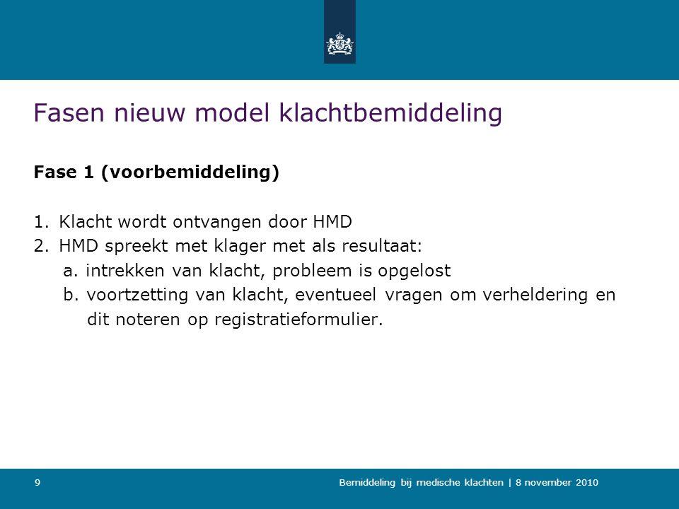 Bemiddeling bij medische klachten   8 november 2010 10 Fasen nieuw model klachtbemiddeling Fase 2 (behandeling/bemiddeling klacht) 3.