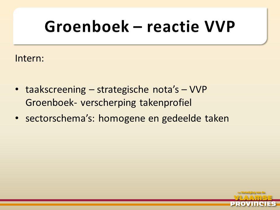 Intern: • taakscreening – strategische nota's – VVP Groenboek- verscherping takenprofiel • sectorschema's: homogene en gedeelde taken