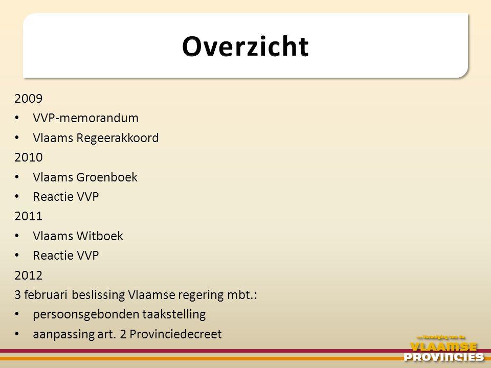 2009 • VVP-memorandum • Vlaams Regeerakkoord 2010 • Vlaams Groenboek • Reactie VVP 2011 • Vlaams Witboek • Reactie VVP 2012 3 februari beslissing Vlaa