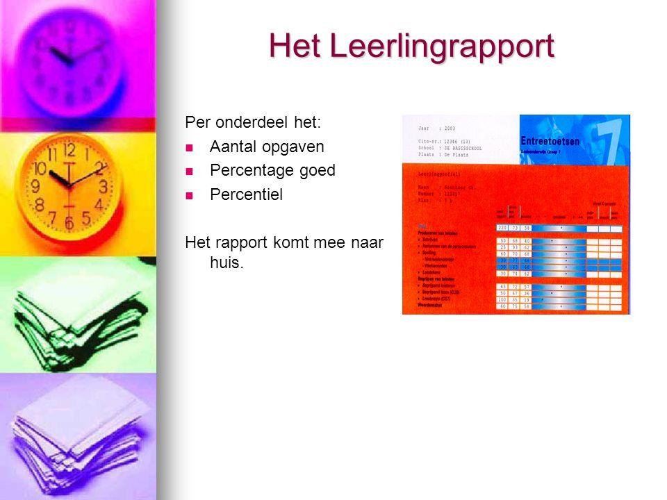 Het Leerlingrapport Per onderdeel het:  Aantal opgaven  Percentage goed  Percentiel Het rapport komt mee naar huis.