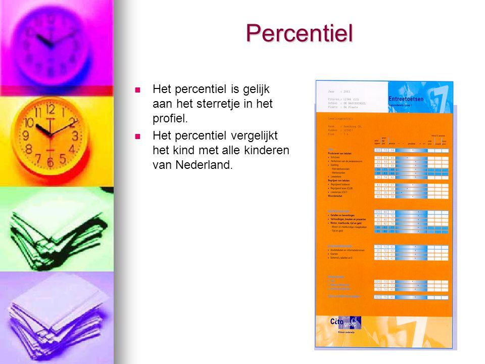 Percentiel  Het percentiel is gelijk aan het sterretje in het profiel.  Het percentiel vergelijkt het kind met alle kinderen van Nederland.