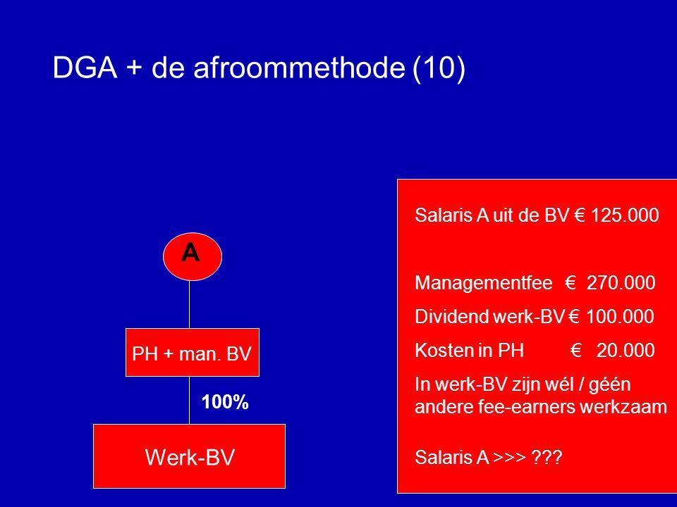 DGA + de afroommethode (9) A PH + man.