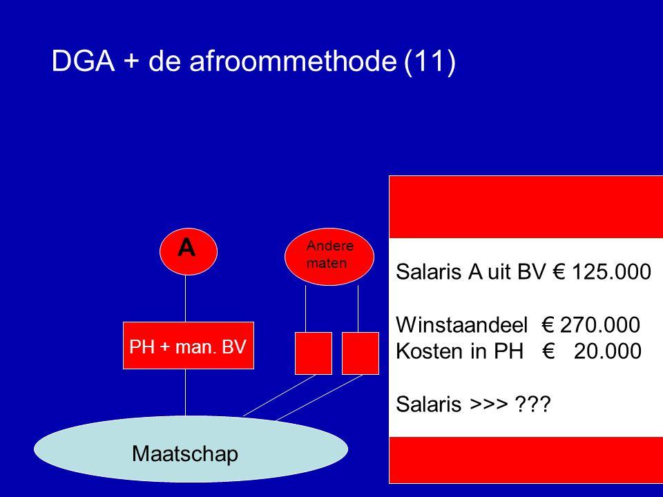 DGA + de afroommethode (10) A PH + man.