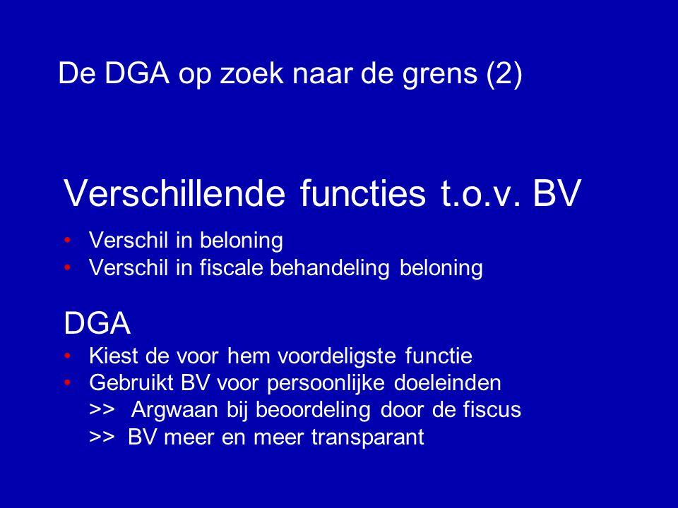 De DGA op zoek naar de grens (1) DGA Holding Werk-BV aandeelhouder directeur leverancier borg debiteur crediteur afnemer verhuurder Etc.