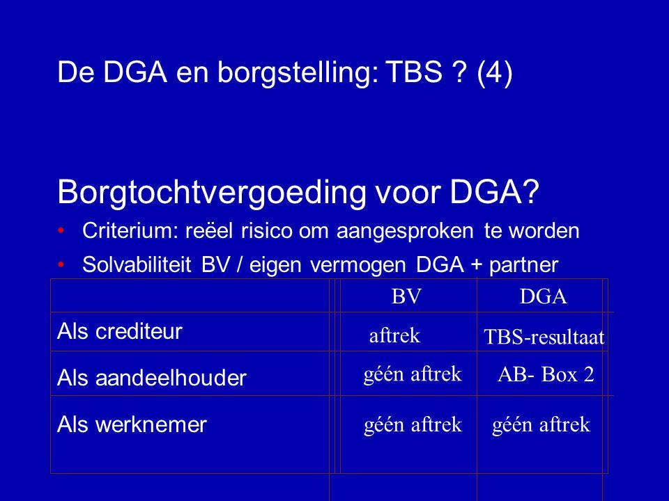 De DGA en borgstelling: TBS .