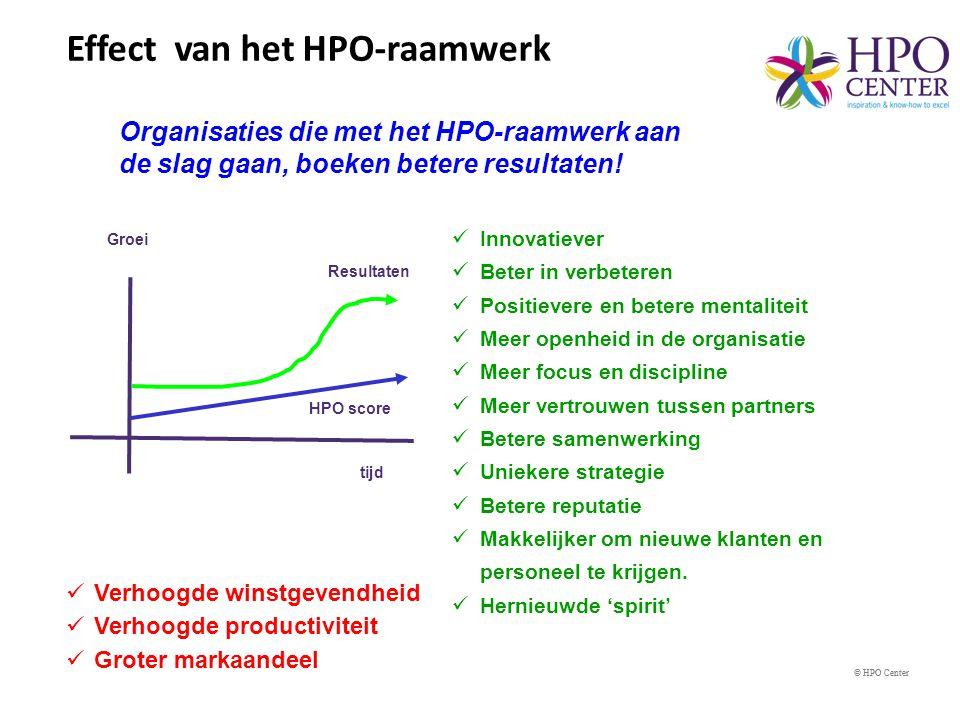 OrganisatieLeverancier Klant DE HIGH PERFORMANCE WAARDEKETEN HPO High performance partnership HPP • Openheid •Gelijkwaardigheid •Conflictmanagement Nog een stapje verder: HPP