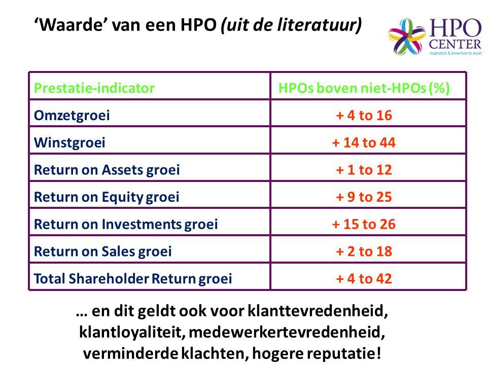 © HPO Center • Arbeidsvoorwaarden verbeteren.• Processen met ICT beter inrichten.