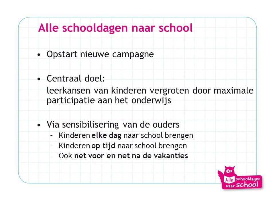 Alle schooldagen naar school •Opstart nieuwe campagne •Centraal doel: leerkansen van kinderen vergroten door maximale participatie aan het onderwijs •