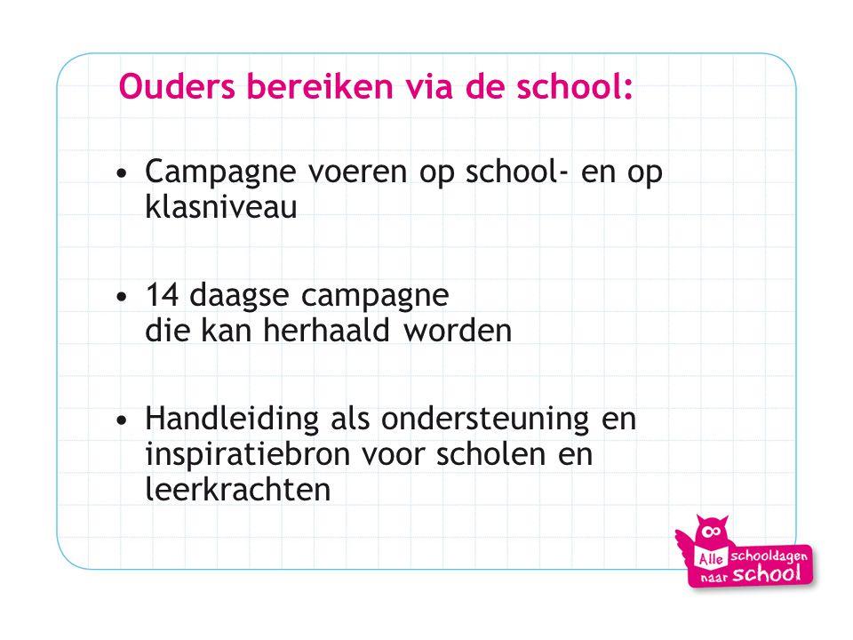 Ouders bereiken via de school: •Campagne voeren op school- en op klasniveau •14 daagse campagne die kan herhaald worden •Handleiding als ondersteuning