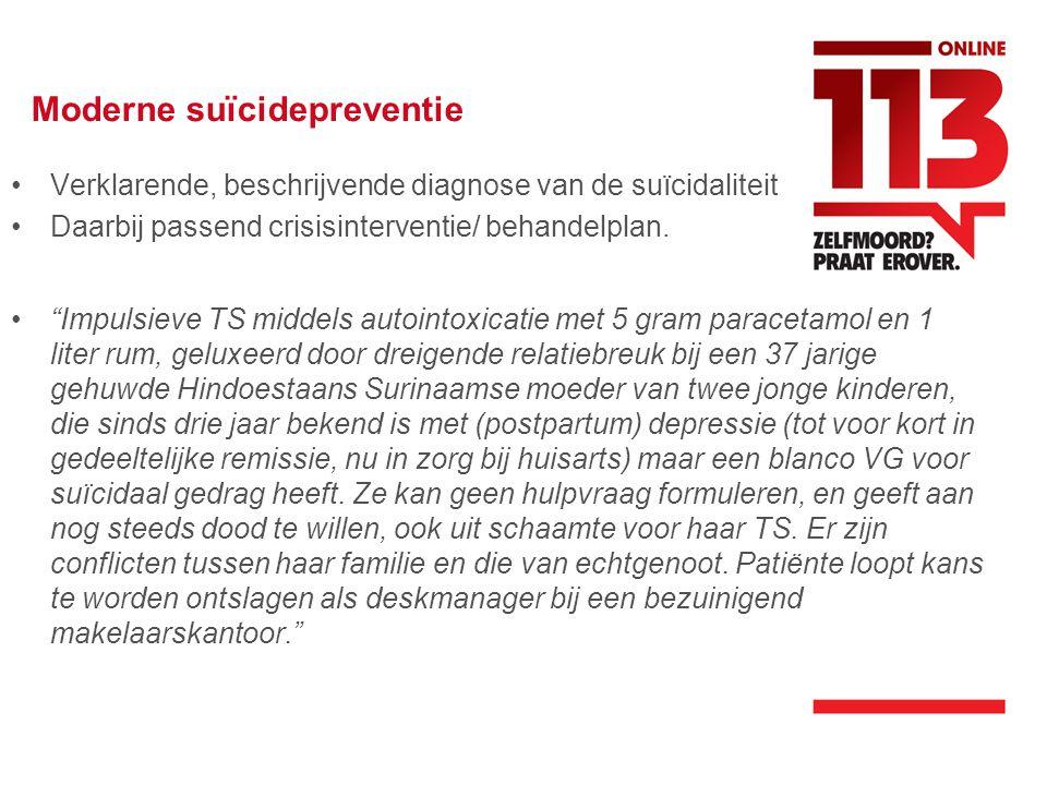 Moderne suïcidepreventie •Verklarende, beschrijvende diagnose van de suïcidaliteit •Daarbij passend crisisinterventie/ behandelplan.