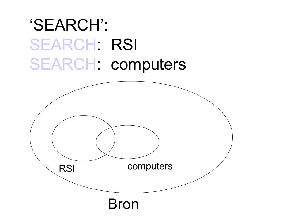 Bron computers RSI 'SEARCH': SEARCH: RSI SEARCH: computers
