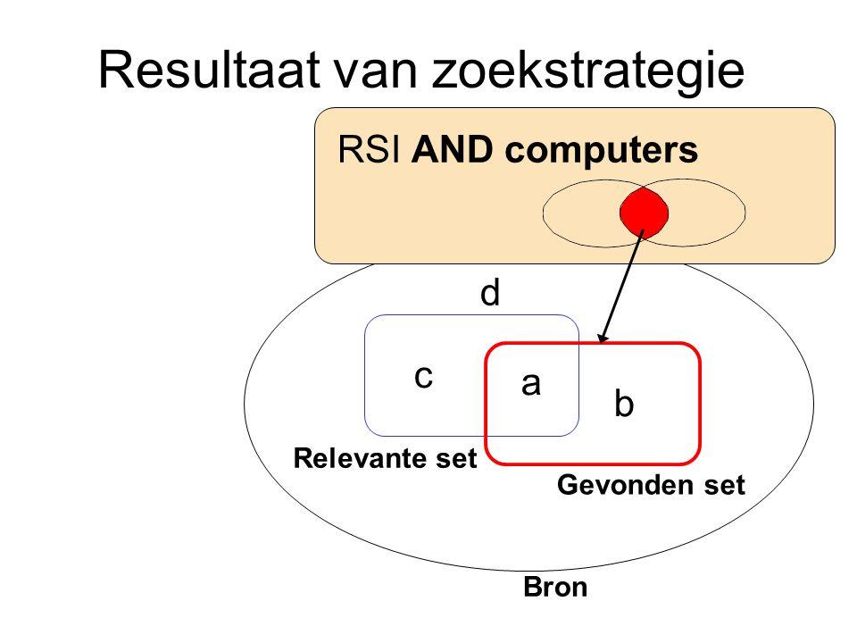 Resultaat van zoekstrategie Bron Relevante set Gevonden set c a b d RSI AND computers