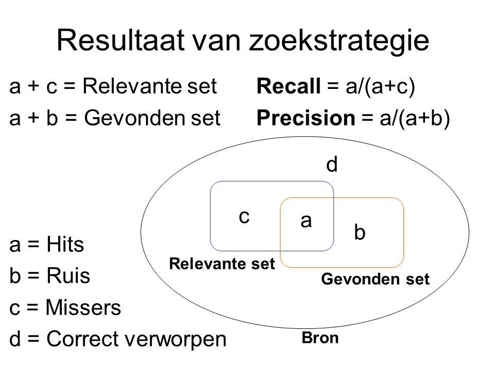 Resultaat van zoekstrategie a + c = Relevante setRecall = a/(a+c) a + b = Gevonden setPrecision = a/(a+b) a = Hits b = Ruis c = Missers d = Correct ve