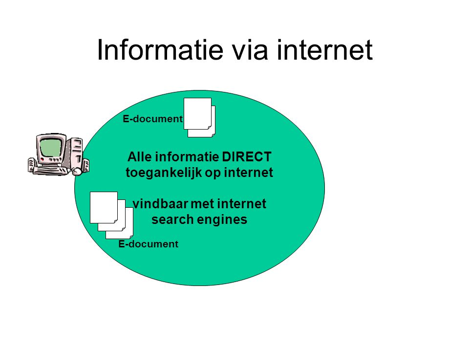 Informatie via internet Alle informatie DIRECT toegankelijk op internet vindbaar met internet search engines E-document