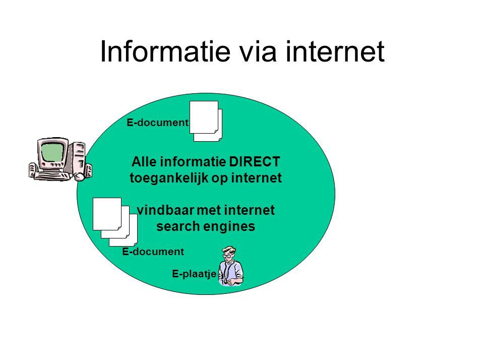 Informatie via internet Alle informatie DIRECT toegankelijk op internet vindbaar met internet search engines E-document InternetBestand met eigen engine E-plaatje