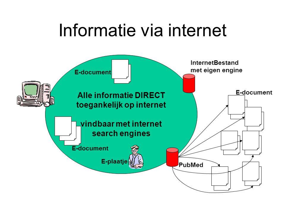 Informatie via internet Alle informatie DIRECT toegankelijk op internet vindbaar met internet search engines E-document InternetBestand met eigen engine PubMed E-plaatje Instelling (UM) •Onderwijs •Onderzoek