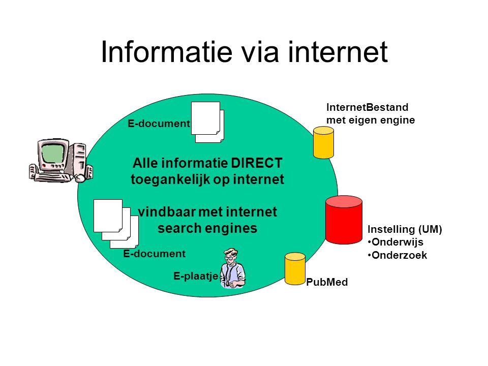 RSI.zoeken naar de n@@ld in de e-hooiberg •waar kan je zoeken (bronnen, welke.