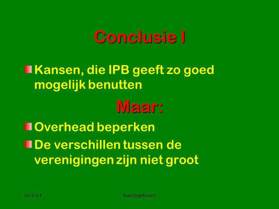 30-1-04functiegebouw Conclusie I Kansen, die IPB geeft zo goed mogelijk benuttenMaar: Overhead beperken De verschillen tussen de verenigingen zijn nie