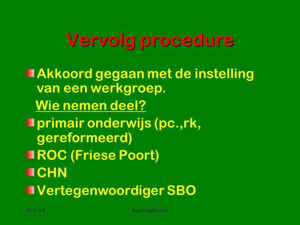 30-1-04functiegebouw Vervolg procedure Akkoord gegaan met de instelling van een werkgroep. Wie nemen deel? primair onderwijs (pc.,rk, gereformeerd) RO
