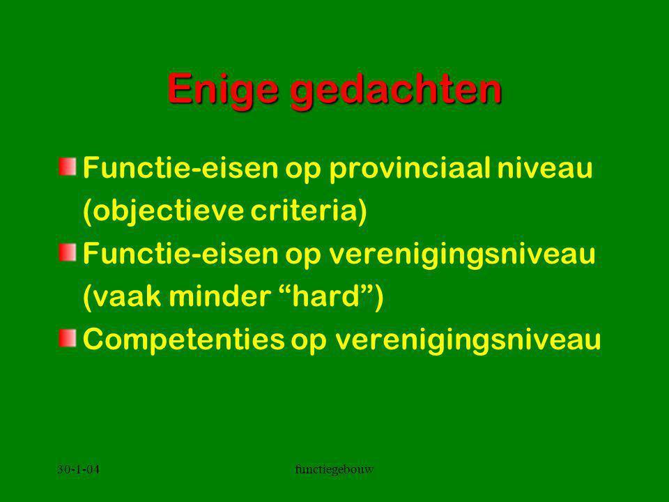 """30-1-04functiegebouw Enige gedachten Functie-eisen op provinciaal niveau (objectieve criteria) Functie-eisen op verenigingsniveau (vaak minder """"hard"""")"""