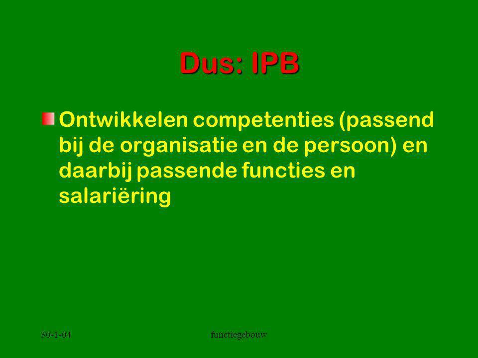 30-1-04functiegebouw Dus: IPB Ontwikkelen competenties (passend bij de organisatie en de persoon) en daarbij passende functies en salariëring