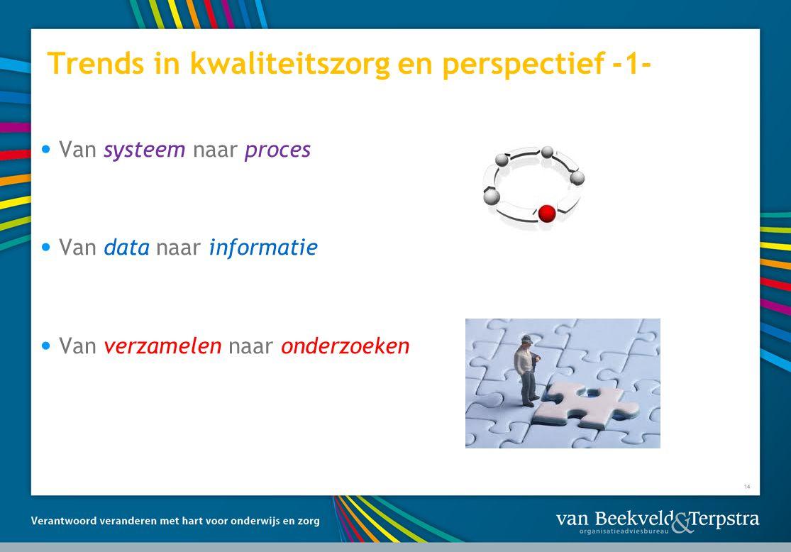 14 Trends in kwaliteitszorg en perspectief -1- • Van systeem naar proces • Van data naar informatie • Van verzamelen naar onderzoeken