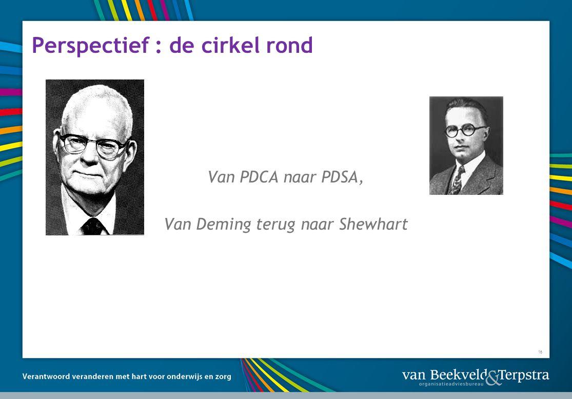 16 Perspectief : de cirkel rond Van PDCA naar PDSA, Van Deming terug naar Shewhart